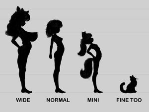 Rating: Questionable Score: 0 Tags: animal_ears breasts cat chart large_breasts monochrome silhouette tail User: (automatic)Anonymous